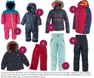 Children's Ski Wear